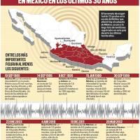 Van 91 réplicas del sismo del viernes pasado